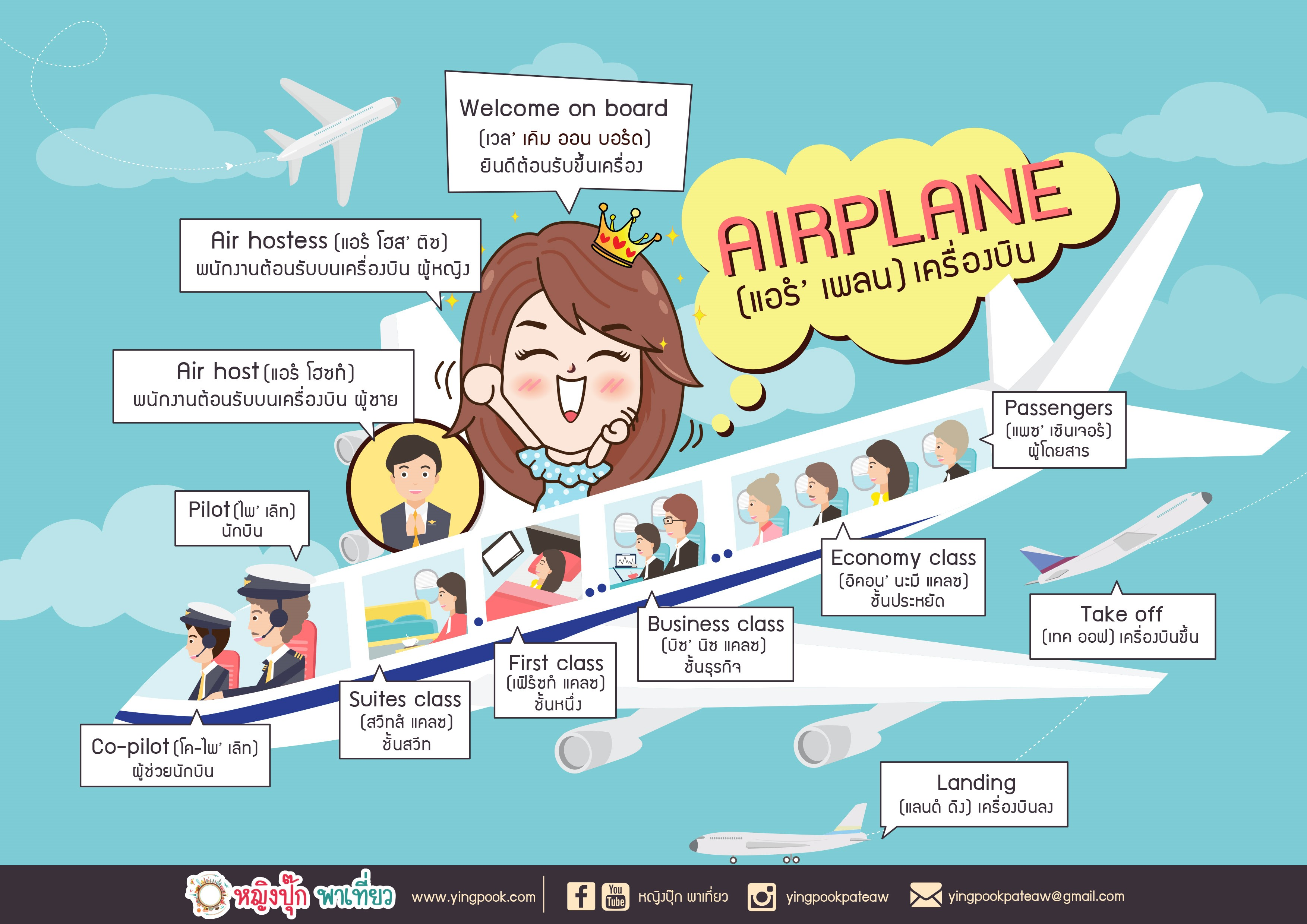 Infographic_Vocabulary_Airplanet